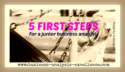 Junior Business Analyst | First 5 Steps To Take