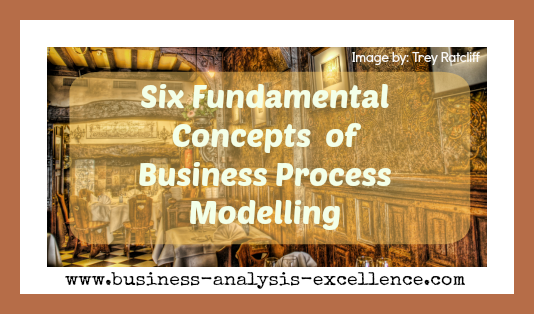 Business Process Model Business Analysis Excellence - How to draw a process map
