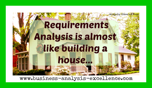 Types Of Requirements Business Analysis Essentials Business - Business requirements analysis