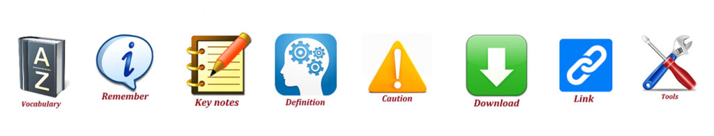 CPRE Study Guide icons