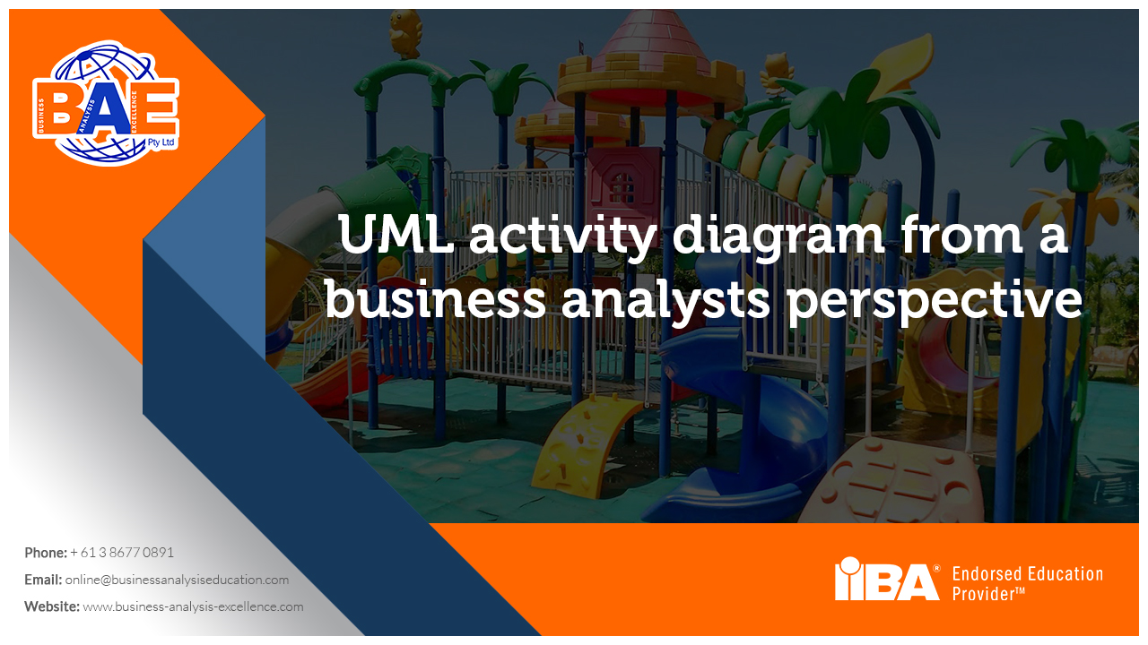 Uml Activity Diagram The Abc S Of Getting Started